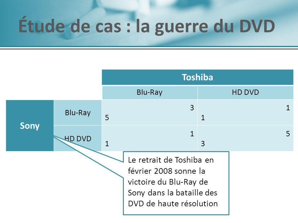 Étude de cas : la guerre du DVD