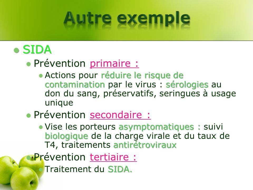 Autre exemple SIDA Prévention primaire : Prévention secondaire :