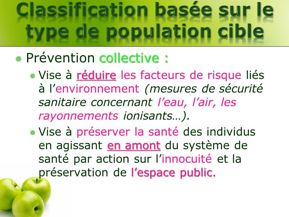 Classification basée sur le type de population cible