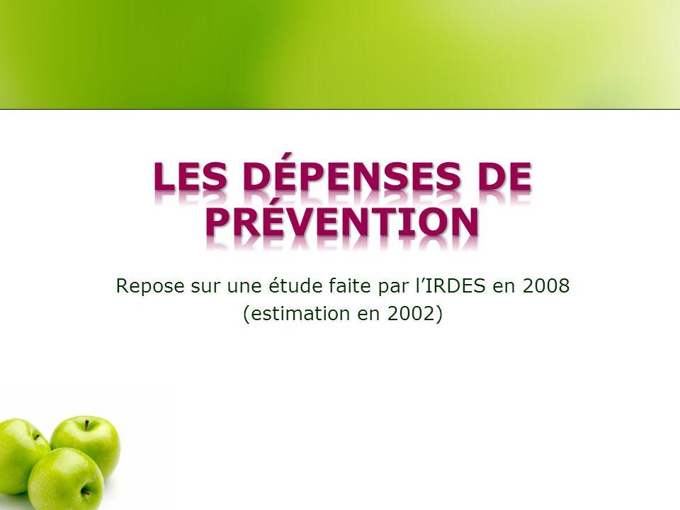 Les dépenses de prévention
