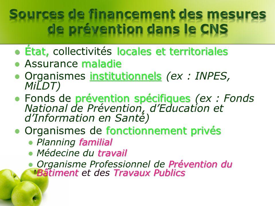 Sources de financement des mesures de prévention dans le CNS