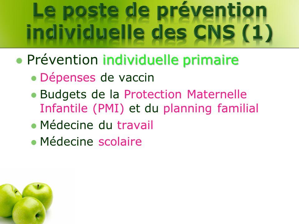 Le poste de prévention individuelle des CNS (1)