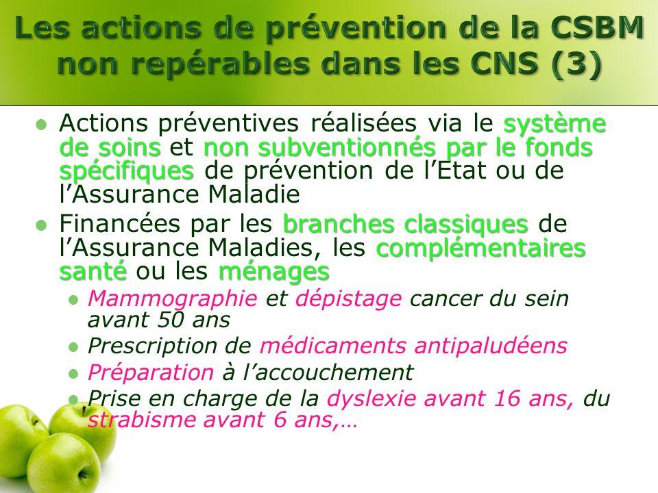 Les actions de prévention de la CSBM non repérables dans les CNS (3)