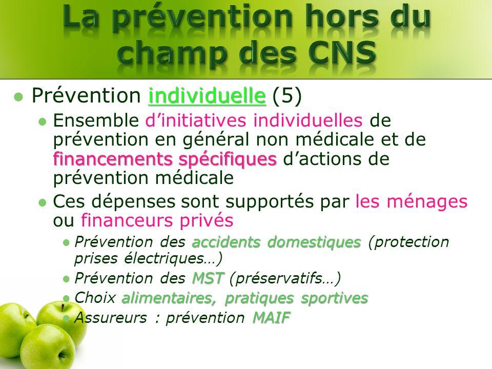 La prévention hors du champ des CNS