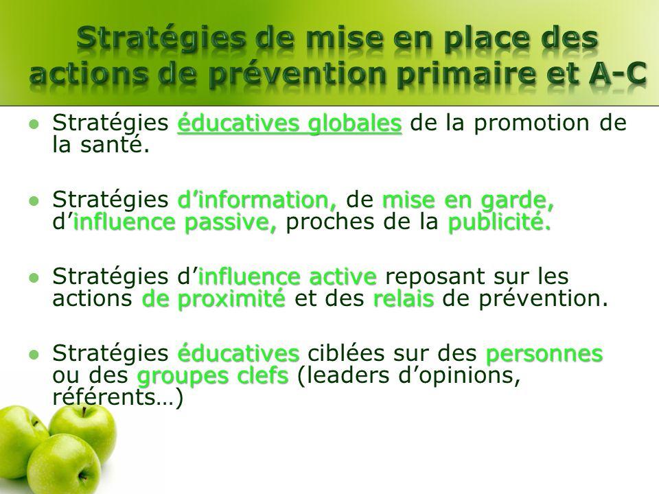 Stratégies de mise en place des actions de prévention primaire et A-C