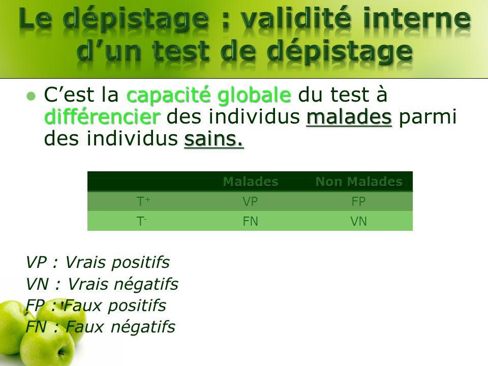Le dépistage : validité interne d'un test de dépistage