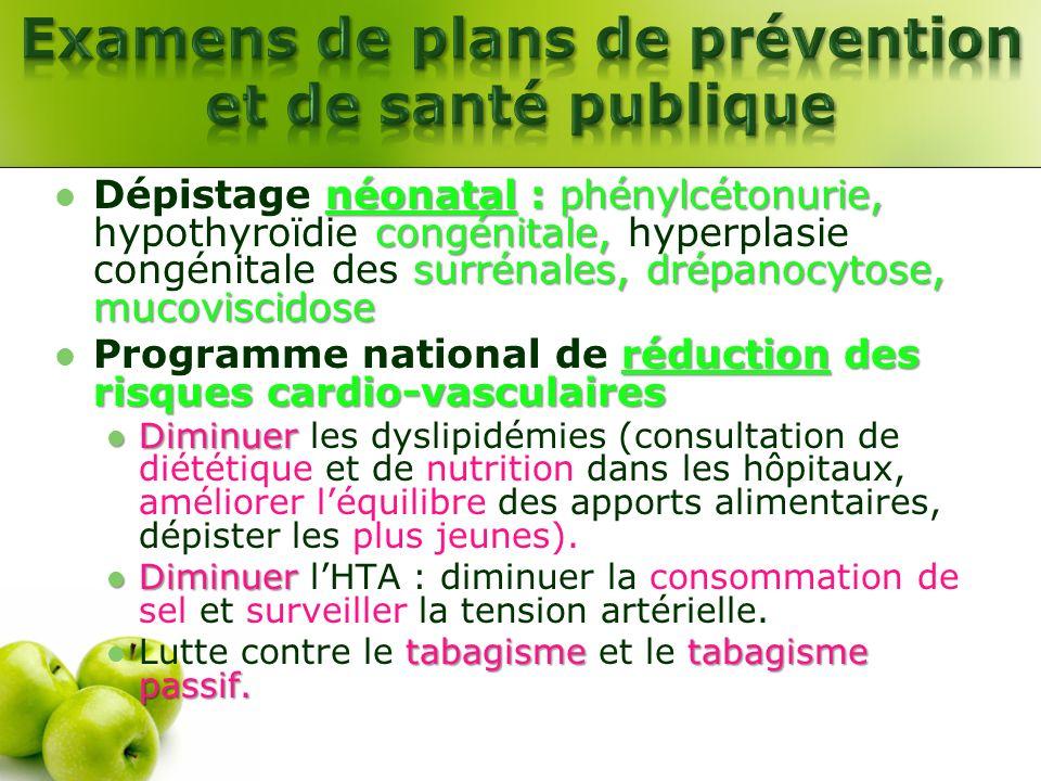 Examens de plans de prévention et de santé publique