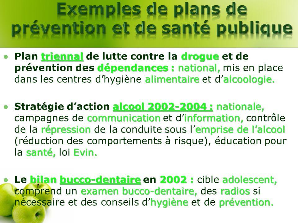 Exemples de plans de prévention et de santé publique