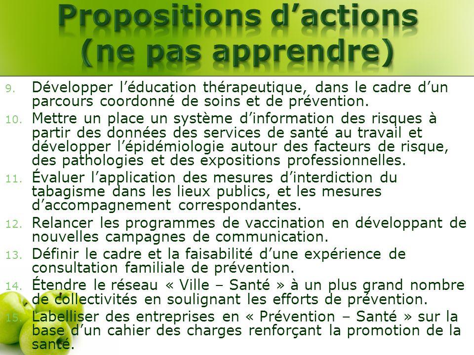 Propositions d'actions (ne pas apprendre)