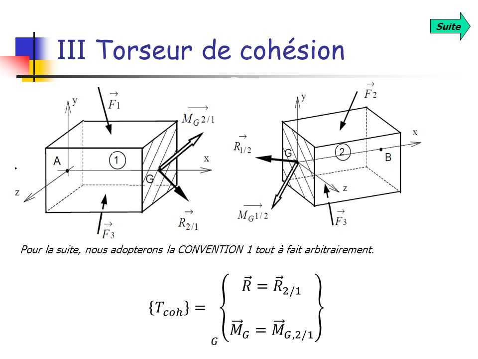 III Torseur de cohésion