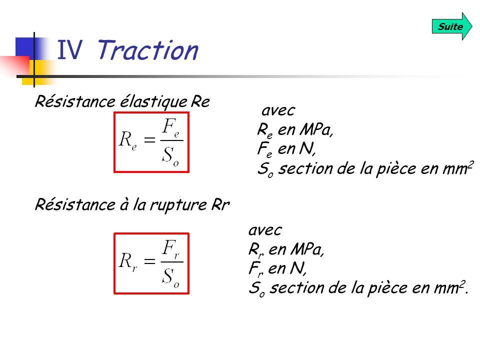 IV Traction Résistance élastique Re avec Re en MPa, Fe en N,