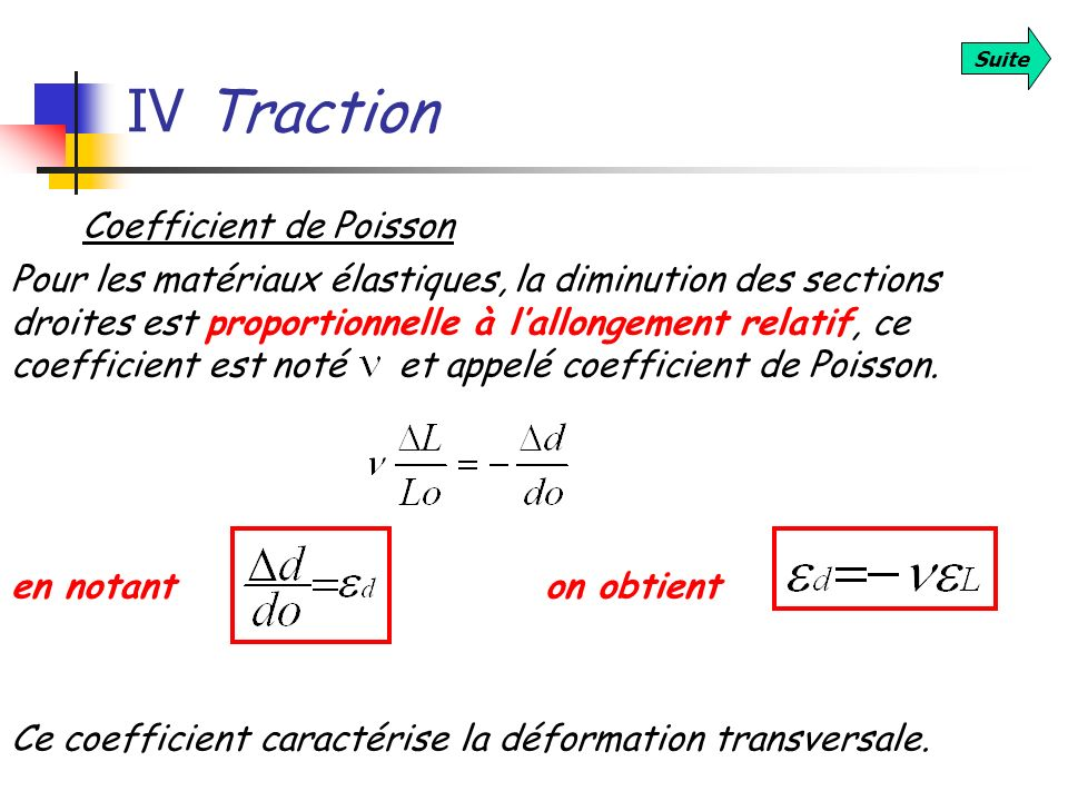 IV Traction Coefficient de Poisson