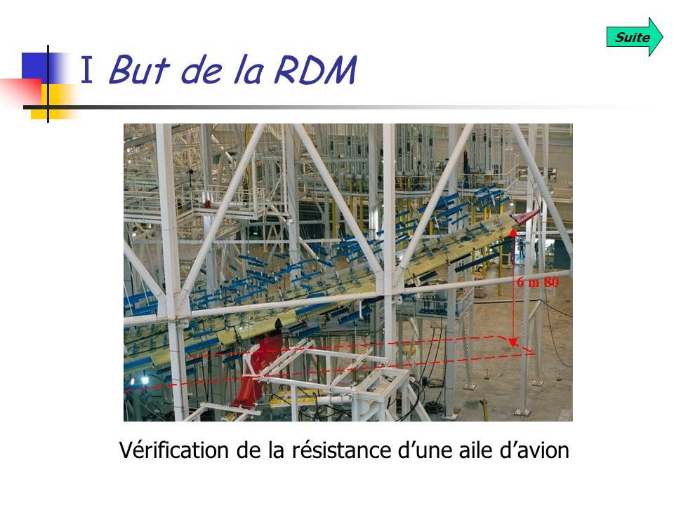 I But de la RDM Suite Vérification de la résistance d'une aile d'avion