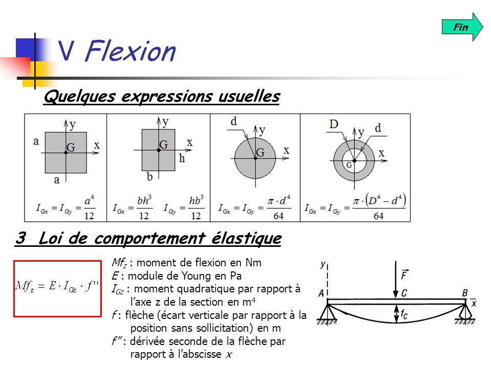 V Flexion Quelques expressions usuelles