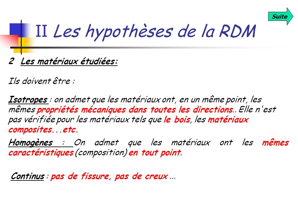 II Les hypothèses de la RDM