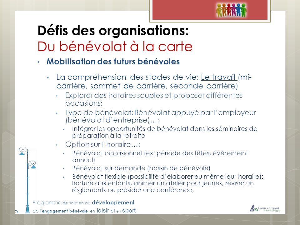 Défis des organisations: Du bénévolat à la carte