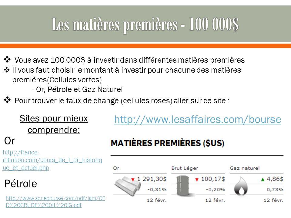 Les matières premières - 100 000$