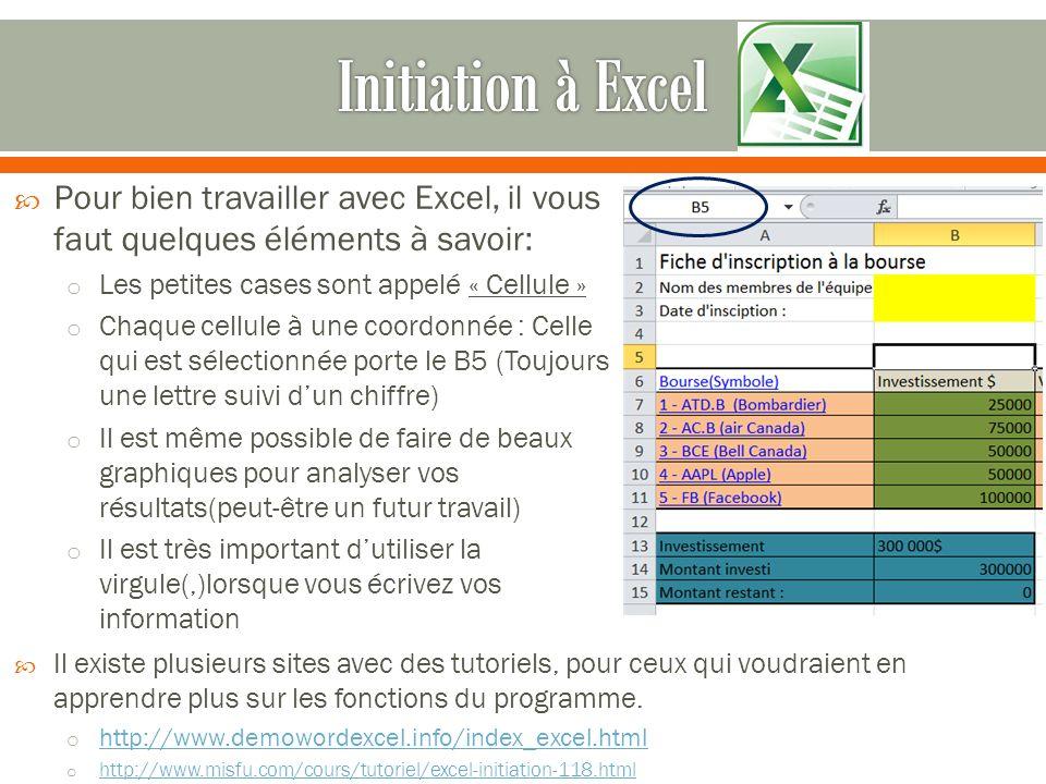 Initiation à Excel Pour bien travailler avec Excel, il vous faut quelques éléments à savoir: Les petites cases sont appelé « Cellule »