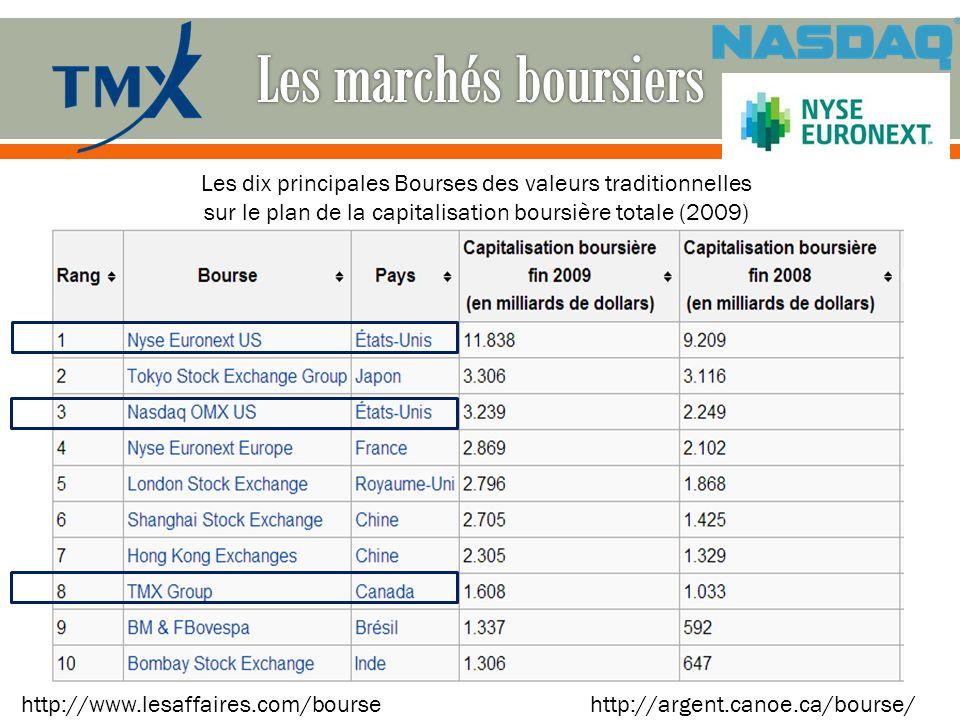 Les marchés boursiers Les dix principales Bourses des valeurs traditionnelles. sur le plan de la capitalisation boursière totale (2009)