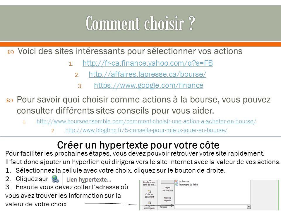 Comment choisir Créer un hypertexte pour votre côte