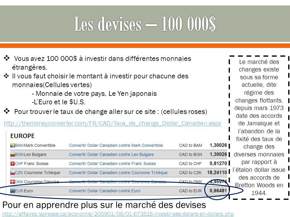 Les devises – 100 000$ Vous avez 100 000$ à investir dans différentes monnaies étrangères.