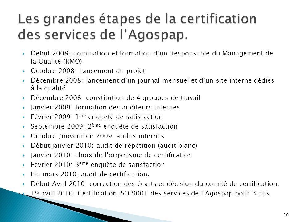 Les grandes étapes de la certification des services de l'Agospap.
