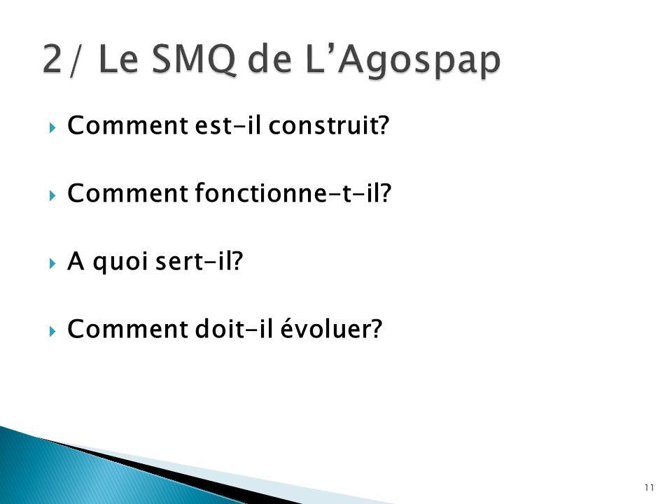 2/ Le SMQ de L'Agospap Comment est-il construit