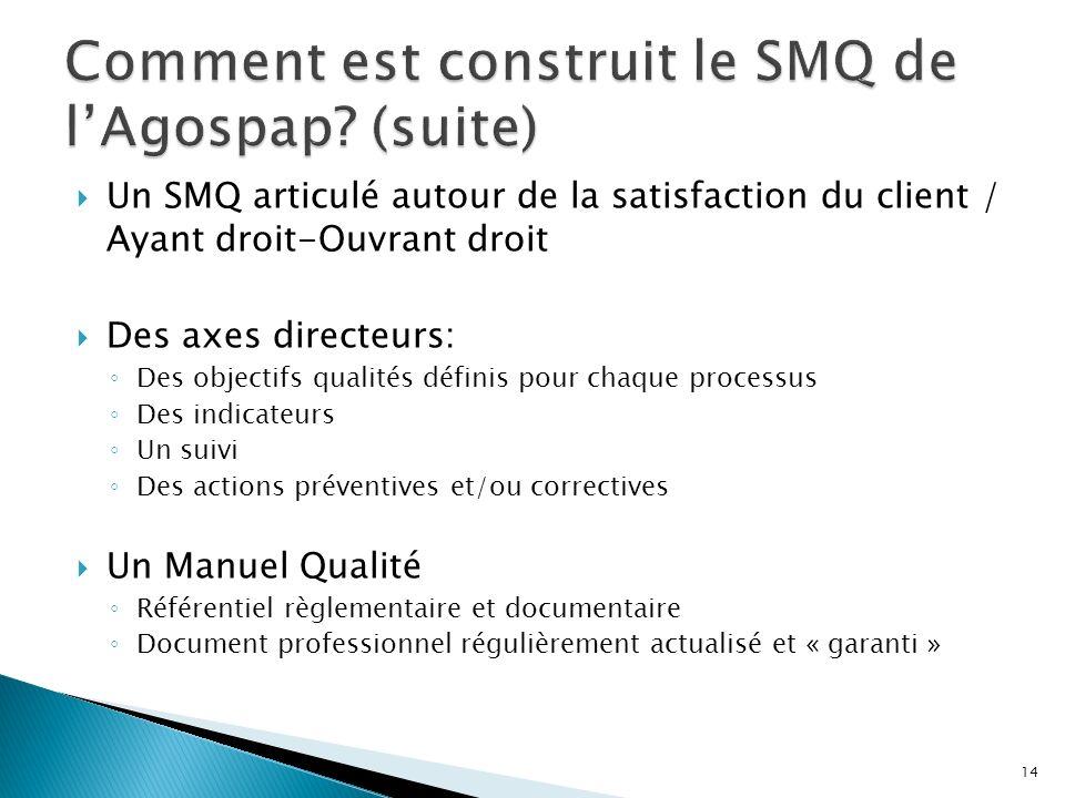 Comment est construit le SMQ de l'Agospap (suite)