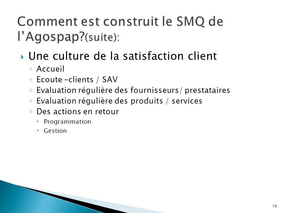 Comment est construit le SMQ de l'Agospap (suite):