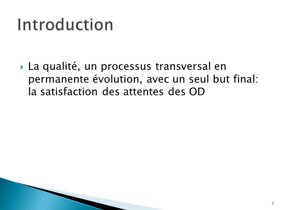 Introduction La qualité, un processus transversal en permanente évolution, avec un seul but final: la satisfaction des attentes des OD.