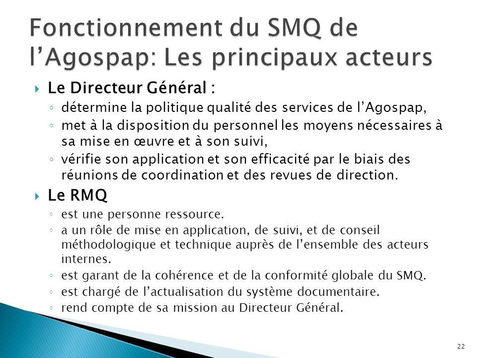 Fonctionnement du SMQ de l'Agospap: Les principaux acteurs