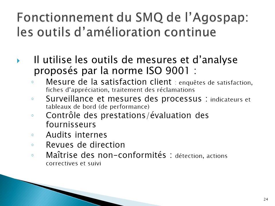 Fonctionnement du SMQ de l'Agospap: les outils d'amélioration continue