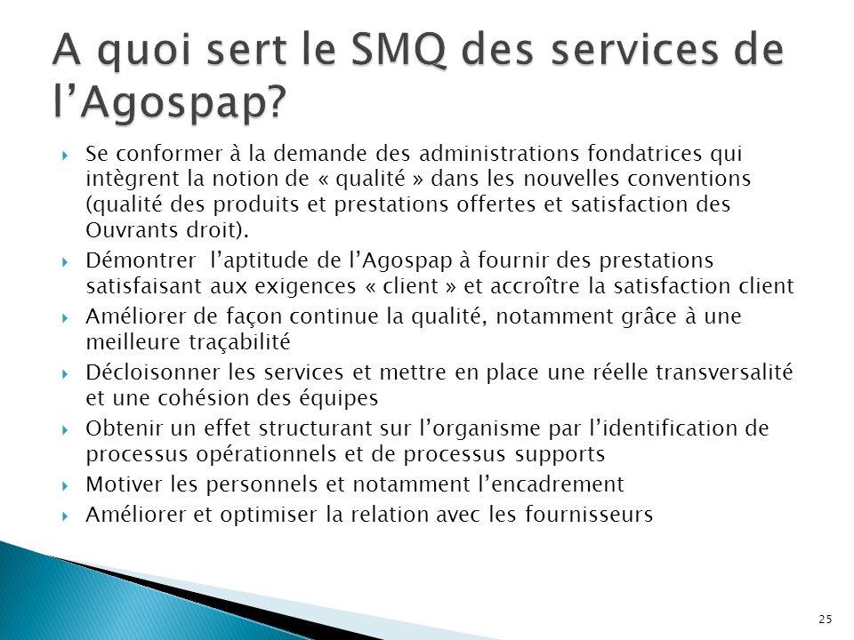 A quoi sert le SMQ des services de l'Agospap