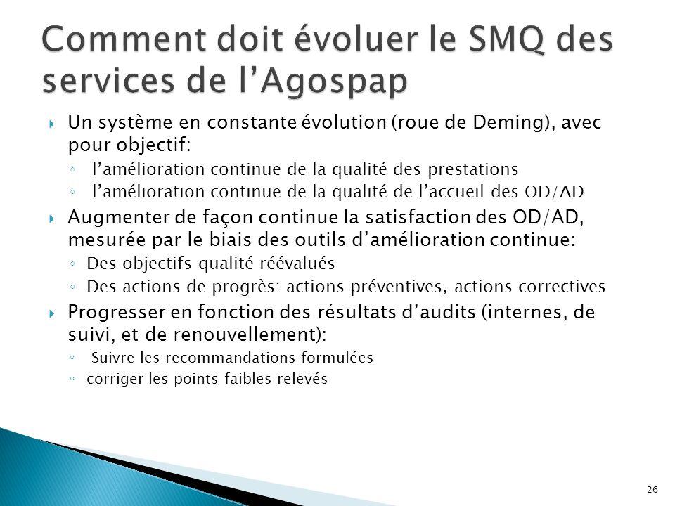 Comment doit évoluer le SMQ des services de l'Agospap