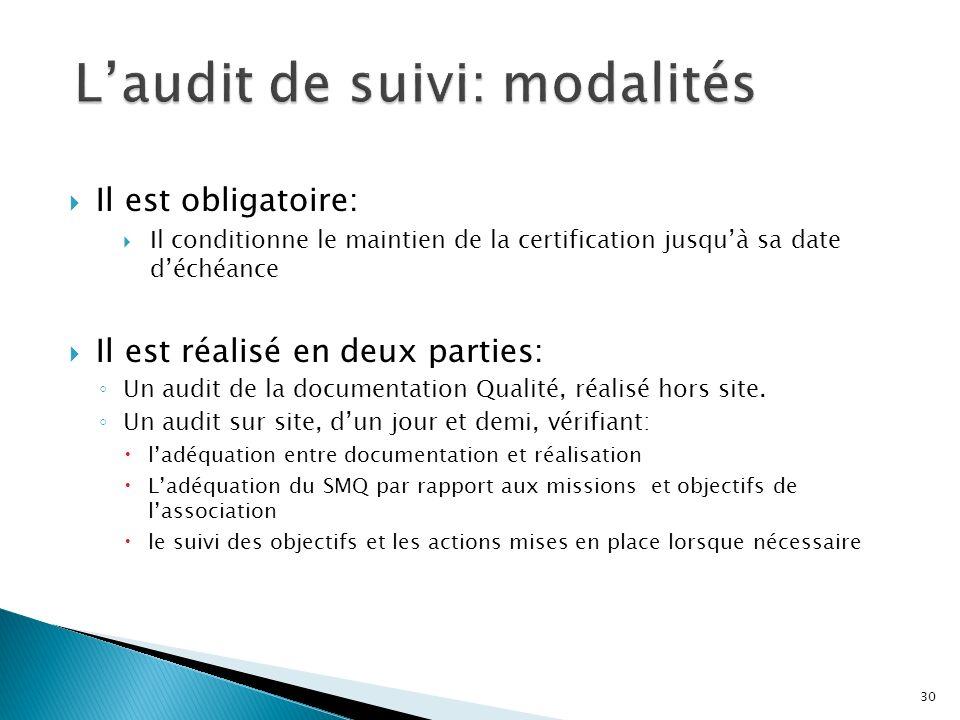 L'audit de suivi: modalités