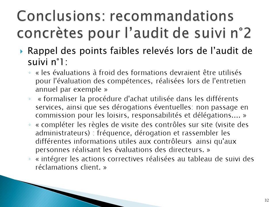 Conclusions: recommandations concrètes pour l'audit de suivi n°2