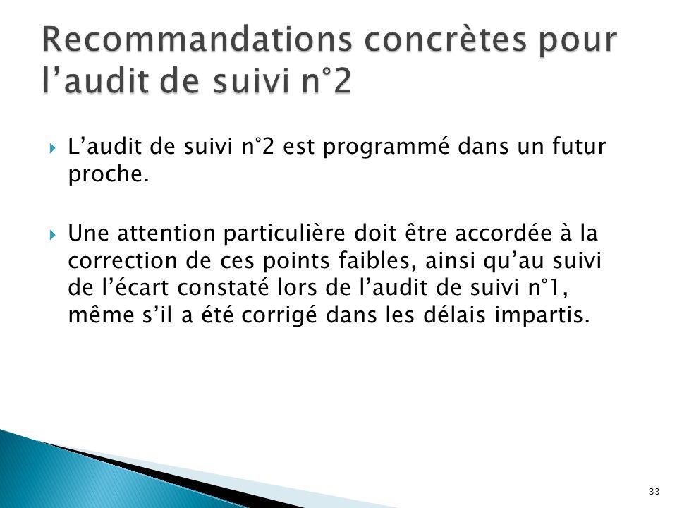 Recommandations concrètes pour l'audit de suivi n°2