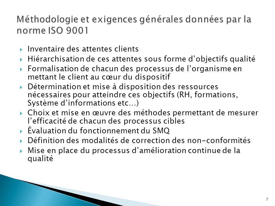 Méthodologie et exigences générales données par la norme ISO 9001