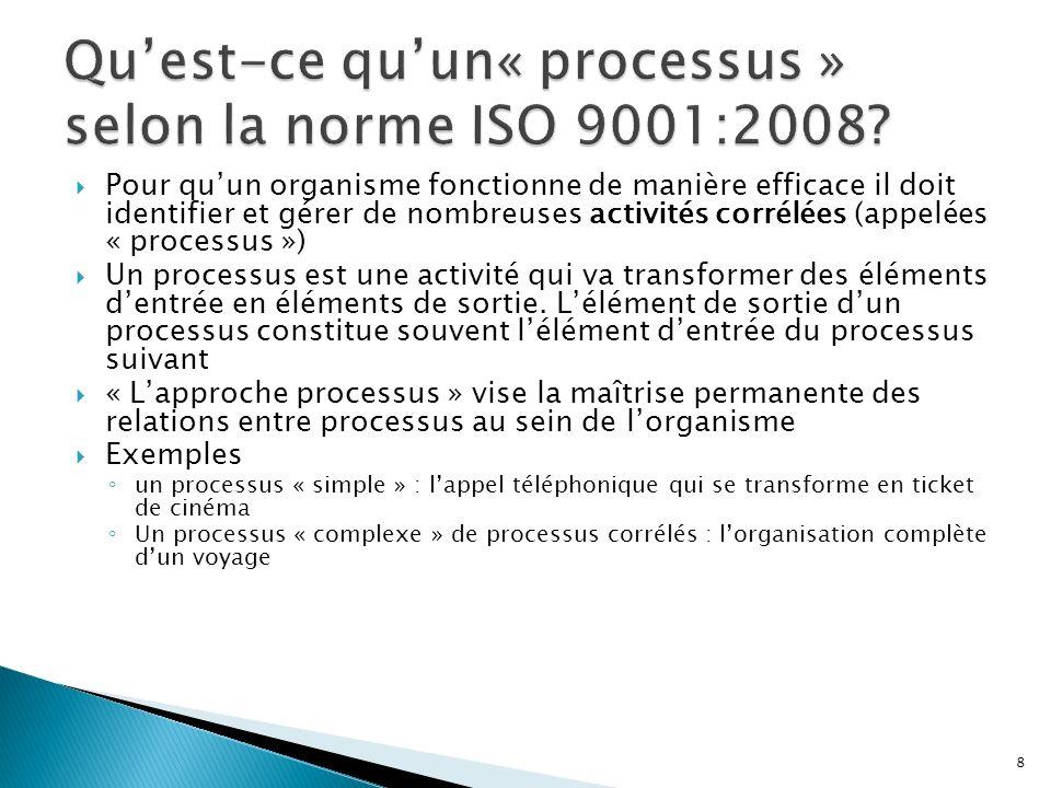 Qu'est-ce qu'un« processus » selon la norme ISO 9001:2008