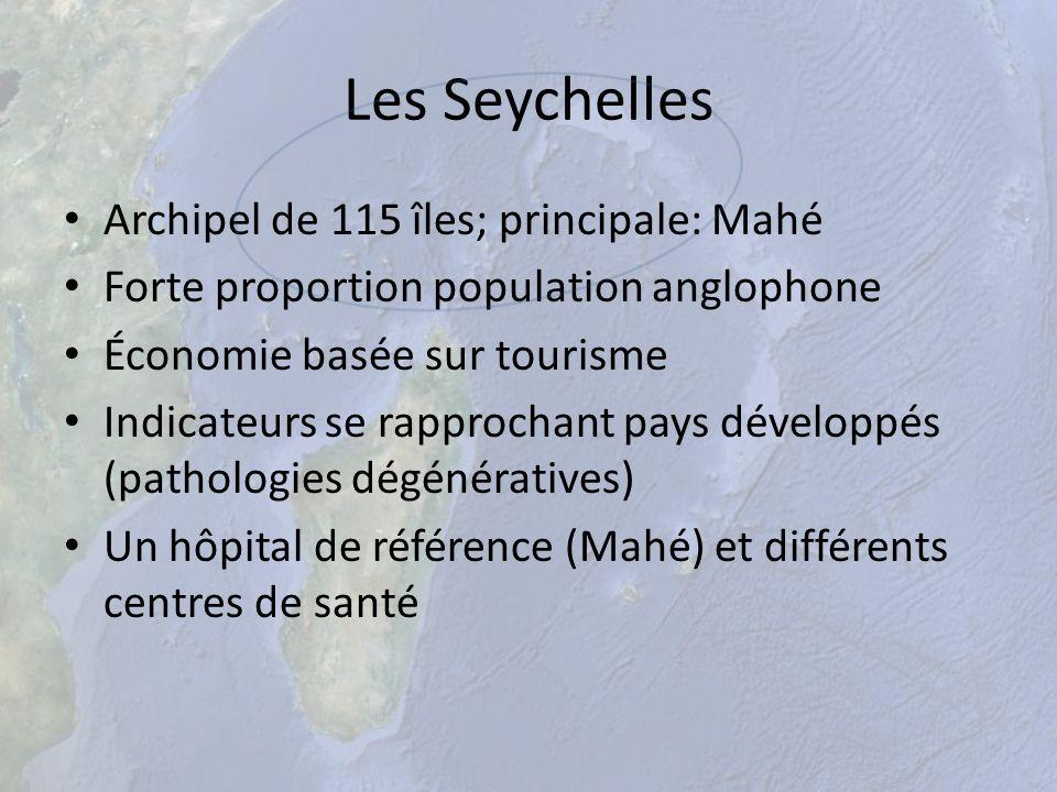 Les Seychelles Archipel de 115 îles; principale: Mahé