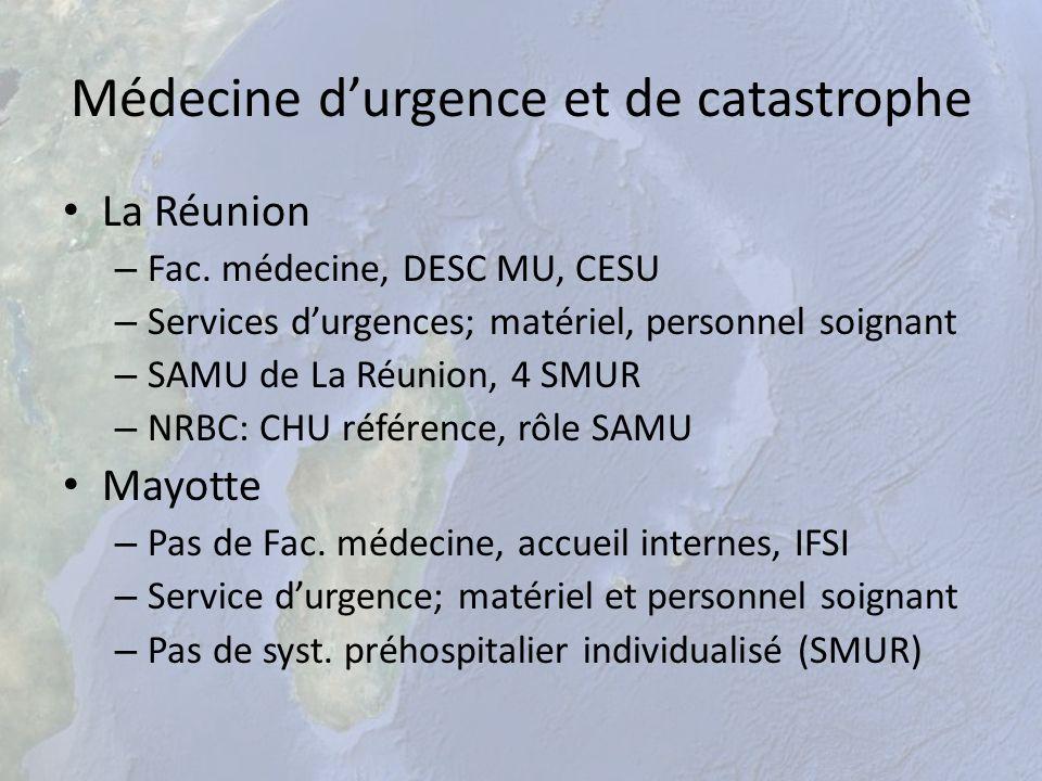 Médecine d'urgence et de catastrophe