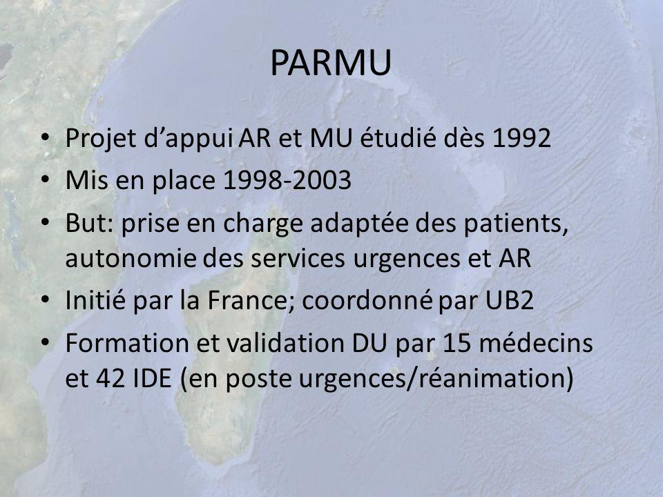PARMU Projet d'appui AR et MU étudié dès 1992 Mis en place 1998-2003
