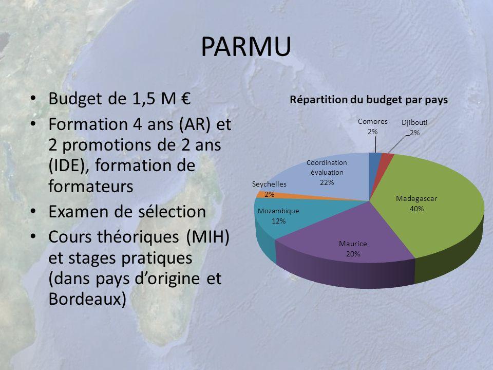 PARMU Budget de 1,5 M € Formation 4 ans (AR) et 2 promotions de 2 ans (IDE), formation de formateurs.