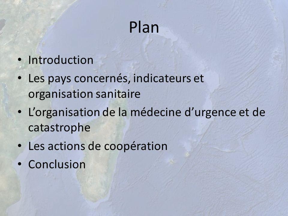 Plan Introduction. Les pays concernés, indicateurs et organisation sanitaire. L'organisation de la médecine d'urgence et de catastrophe.