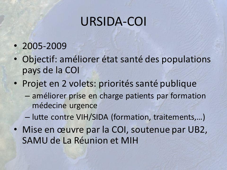 URSIDA-COI 2005-2009. Objectif: améliorer état santé des populations pays de la COI. Projet en 2 volets: priorités santé publique.