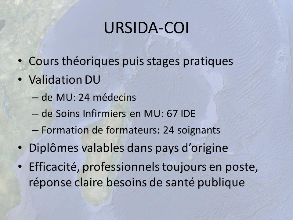 URSIDA-COI Cours théoriques puis stages pratiques Validation DU