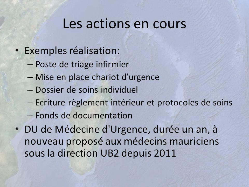 Les actions en cours Exemples réalisation: