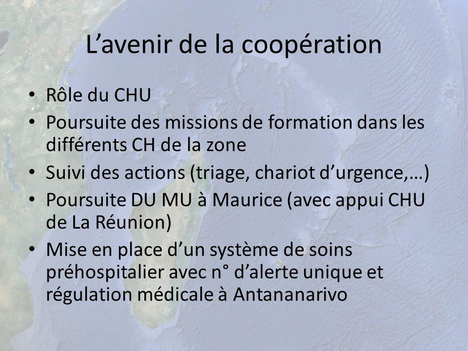 L'avenir de la coopération