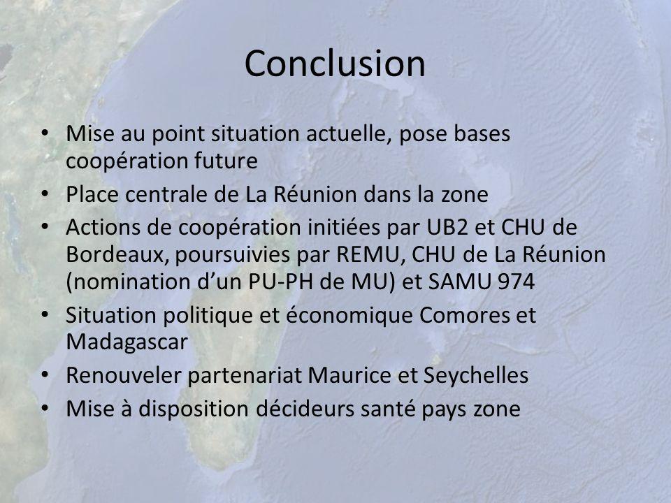 Conclusion Mise au point situation actuelle, pose bases coopération future. Place centrale de La Réunion dans la zone.