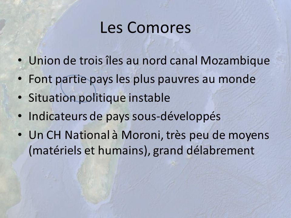 Les Comores Union de trois îles au nord canal Mozambique
